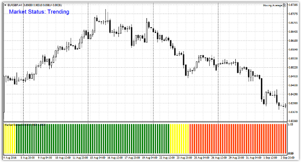 EFX Market Status