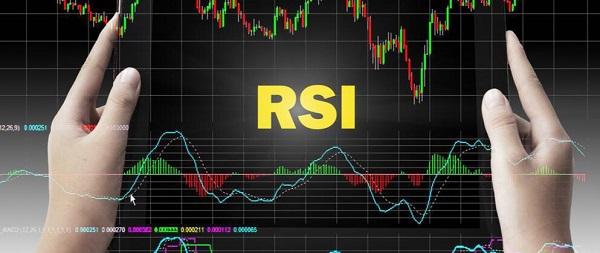 Стратегия торговли RSI