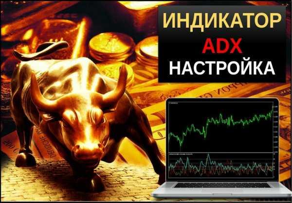 Стратегии ADX